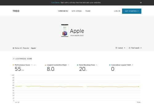 1.2 Page Report (Desktop) preview